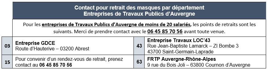 contact retrait masques entreprises travaux publics Auvergne